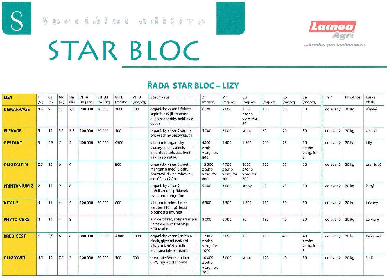 Star Bloc